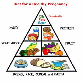 Diet-for-a-Healthy-Pregnancy